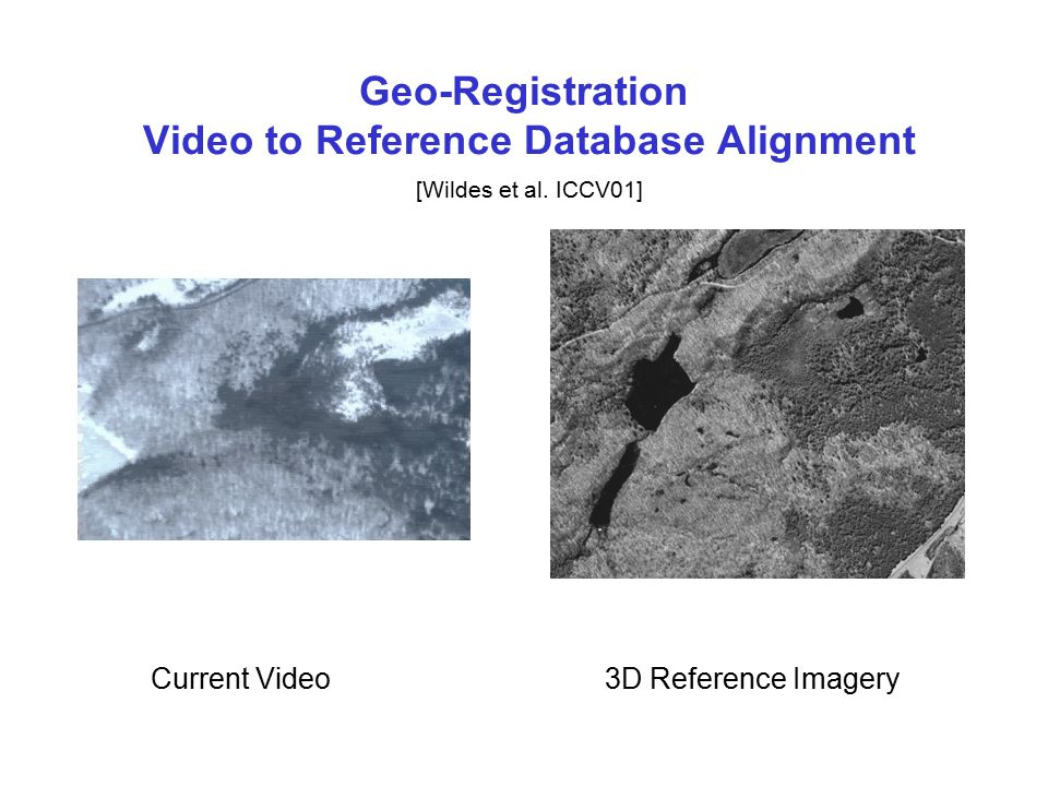 Geo-Registration Video to Reference Database Alignment [Wildes et al